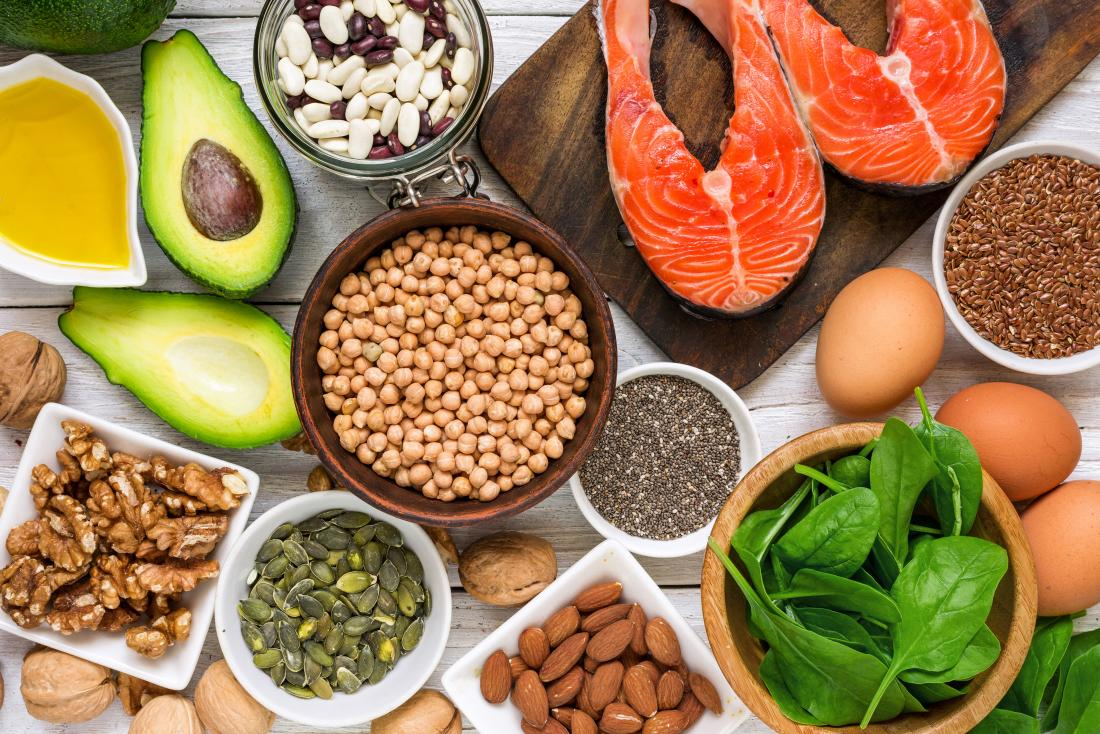 Omega-3 rich nourishments improve forecast in patients with myocardial dead tissue