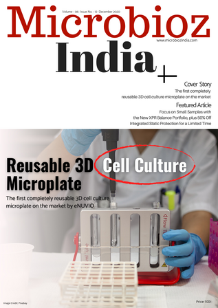 Completely reusable 3D cell culture microplate: December 2020 edition