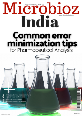 Common error minimization tips for Pharmaceutical Analysis: January 2021
